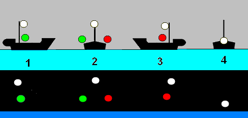 Nav lights for fishing